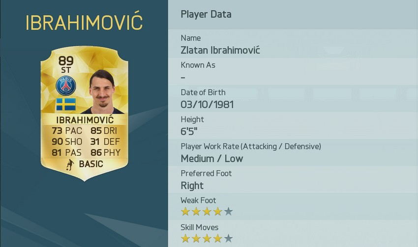 notes-ibrahimovic-fifa-16