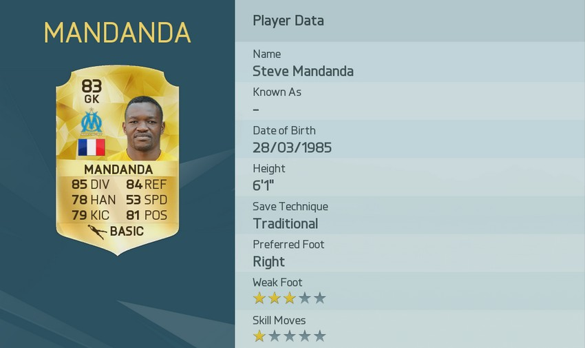 notes-mandanda-fifa-16