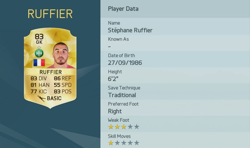 notes-ruffier-fifa-16
