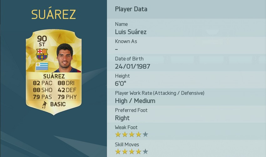 notes-suarez-fifa-16
