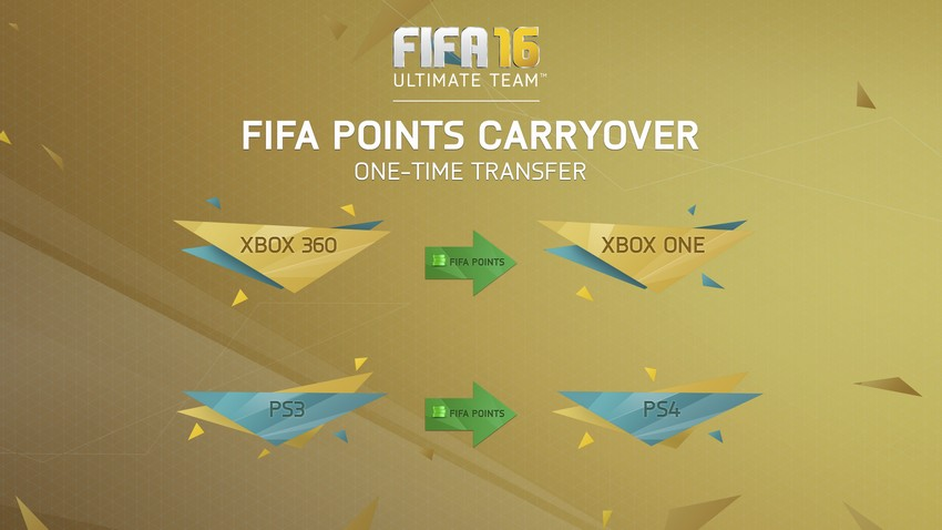transfert-fifa-points-fifa-16