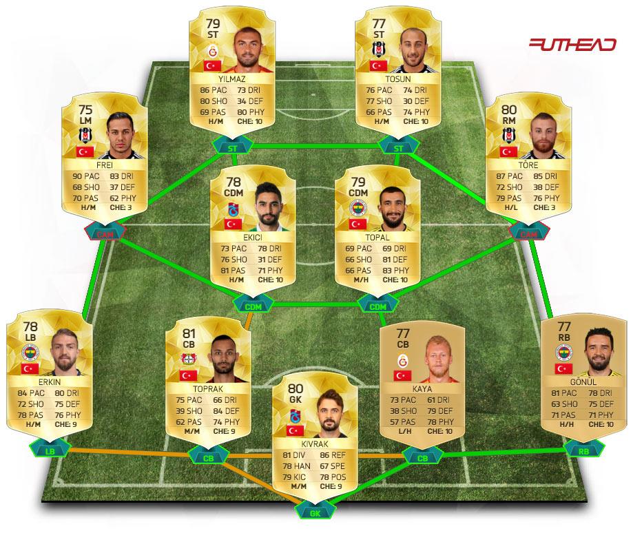 meilleure-equipe-turquie-fut-16