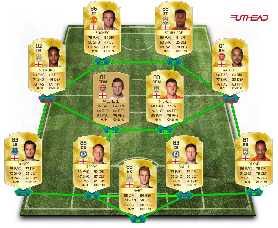 meilleure-squad-angleterre-fut-16
