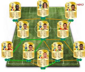 equipe-ligue-1-budget-moyen