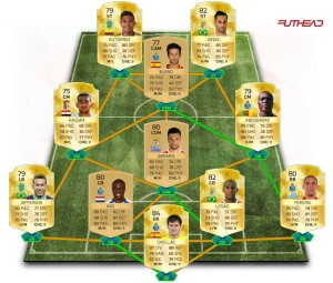 fut-16-finition-ligue-nos