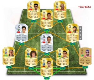 equipe-technique-maroc-fifa-16
