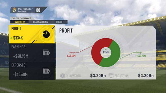 finances-carriere-fifa-17