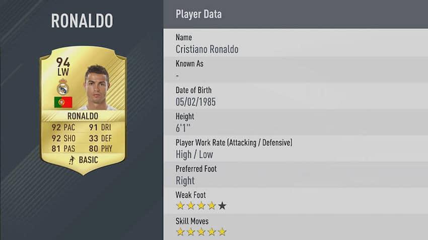 notes-Ronaldo-FUT-fifa-17