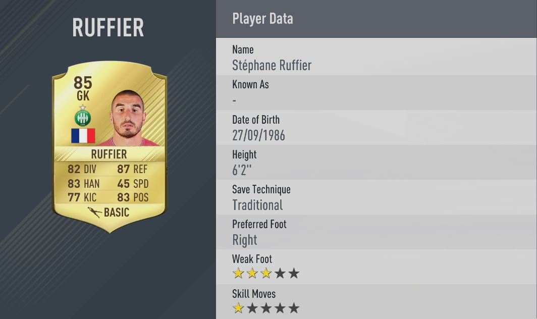 notes-stephane-ruffier-fifa-17