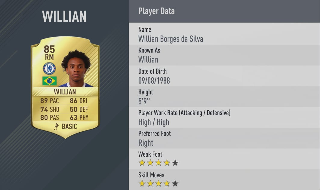 notes-willian-fifa-17