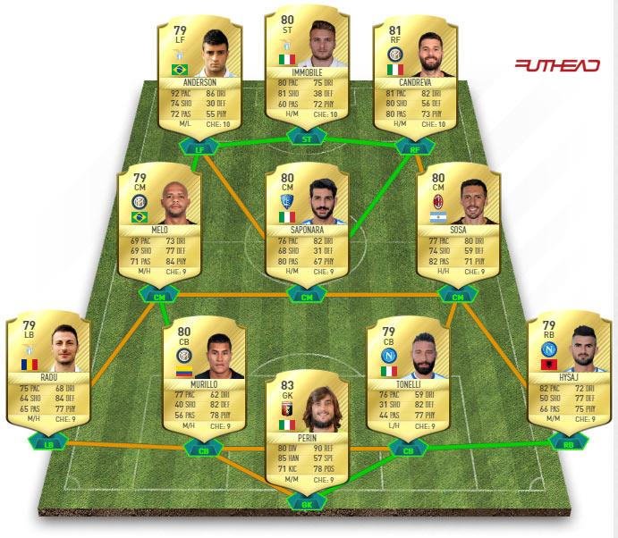 Equipe Calcio A FUT 17