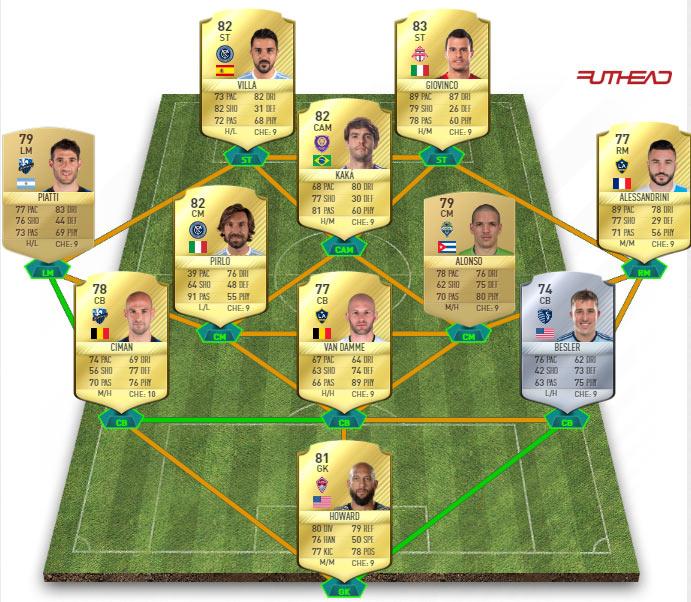Equipe MLS low cost FUT 17